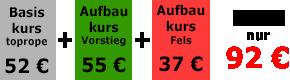 Anfänger Kletterkurs Heidelberg Riesenstein