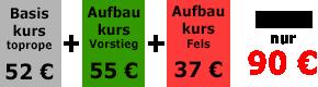 Anfänger Kletterkurse in Heidelberg am Riesenstein