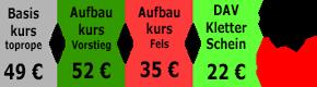 Einsteiger Kletterkurs München Bad Tölz Heilbrunn