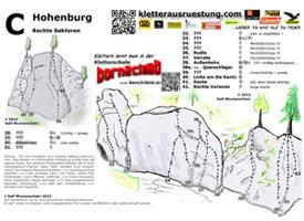 Hohenburg Topo download Kletterführer