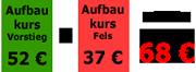 Aufbau Kletterkurse Vorsteigen in Heidelberg am Riesenstein